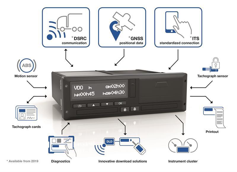 General tacho 2000 ltd vdo 30 tachograph illustration ccuart Choice Image